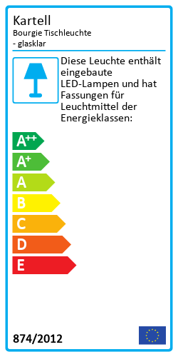 Bourgie TischleuchteEnergielabel