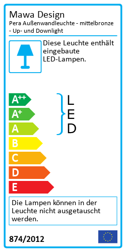 Pera AußenwandleuchteEnergy Label