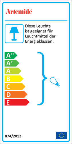 Choose IP23 Wandleuchte Energielabel
