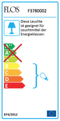 May Day Energielabel