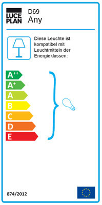 Any Leuchte Energielabel