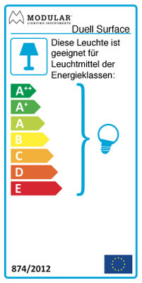 Duell Surface Energielabel